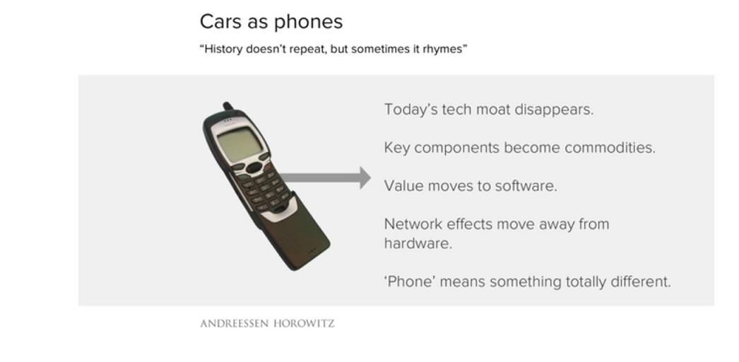 etude-benedict-evans-a16z-la-voiture-est-le-nouveau-telephone