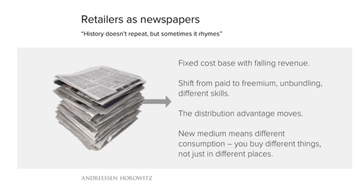 etude-benedict-evans-a16z-les-retailers-sont-les-nouveaux-journaux