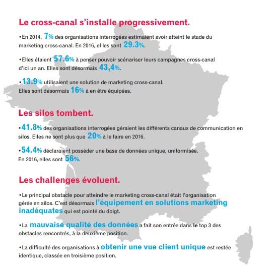 etude-experian-marketing-cross-canal-en-france
