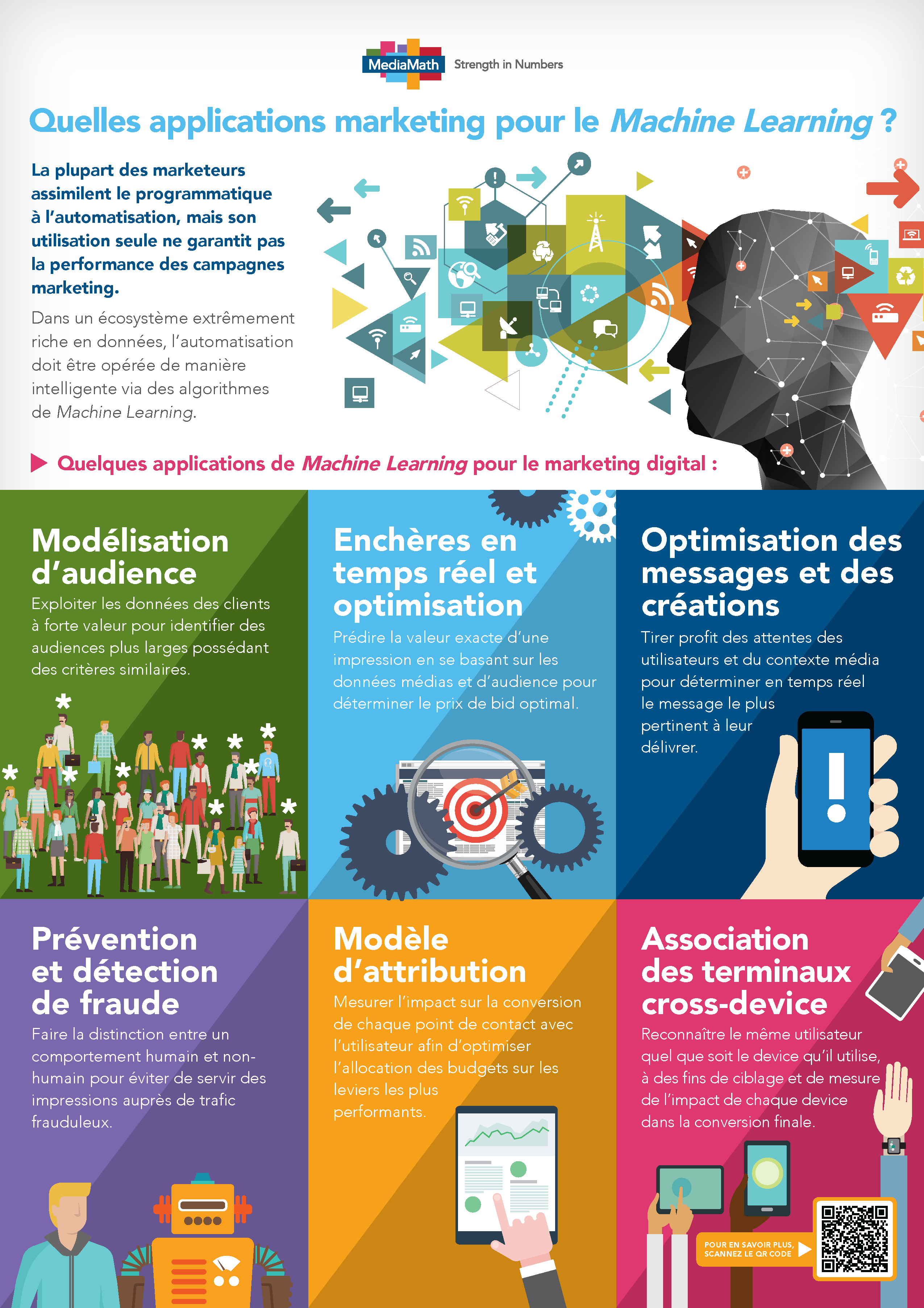 infographie-machine-learning