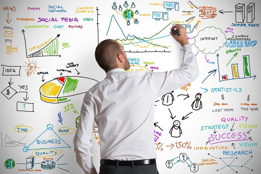 Que feront les Directeurs Marketing en 2015? L'analyse de Forrester