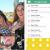 Snapchat : 3 millions de revenus, 128 millions de dollars de pertes l'année dernière